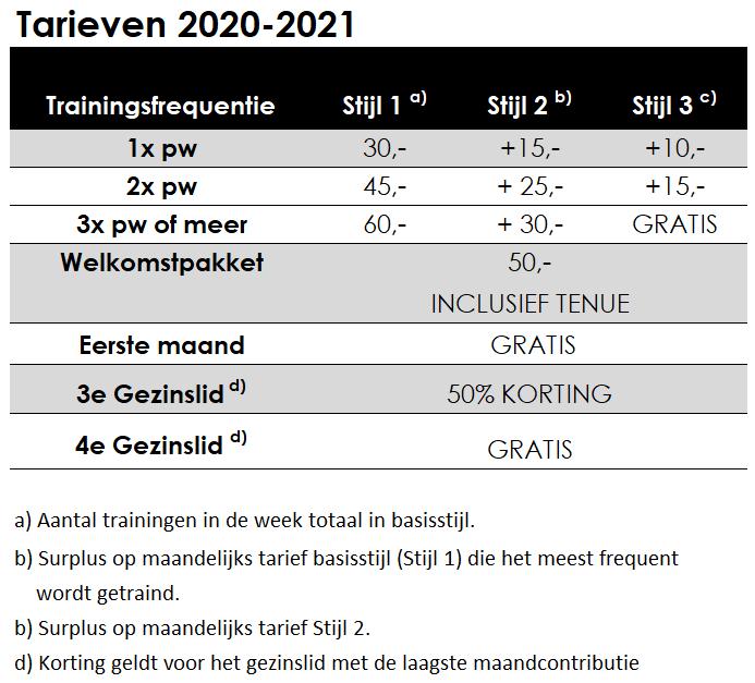Tarieven Taekwon-Do School Amsterdam 2020-2021
